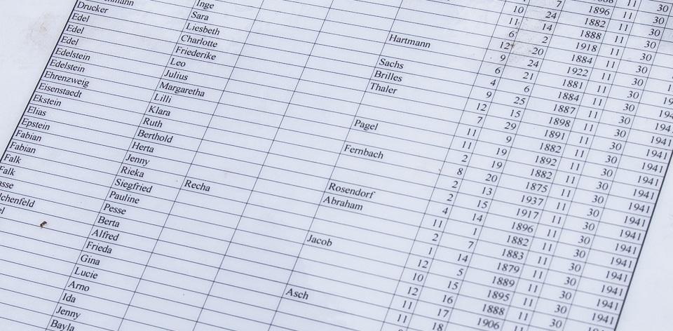 rumbula massacre latvia holocaust memorial list