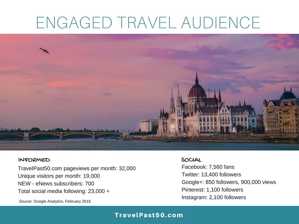 Media Kit Travel Past 50
